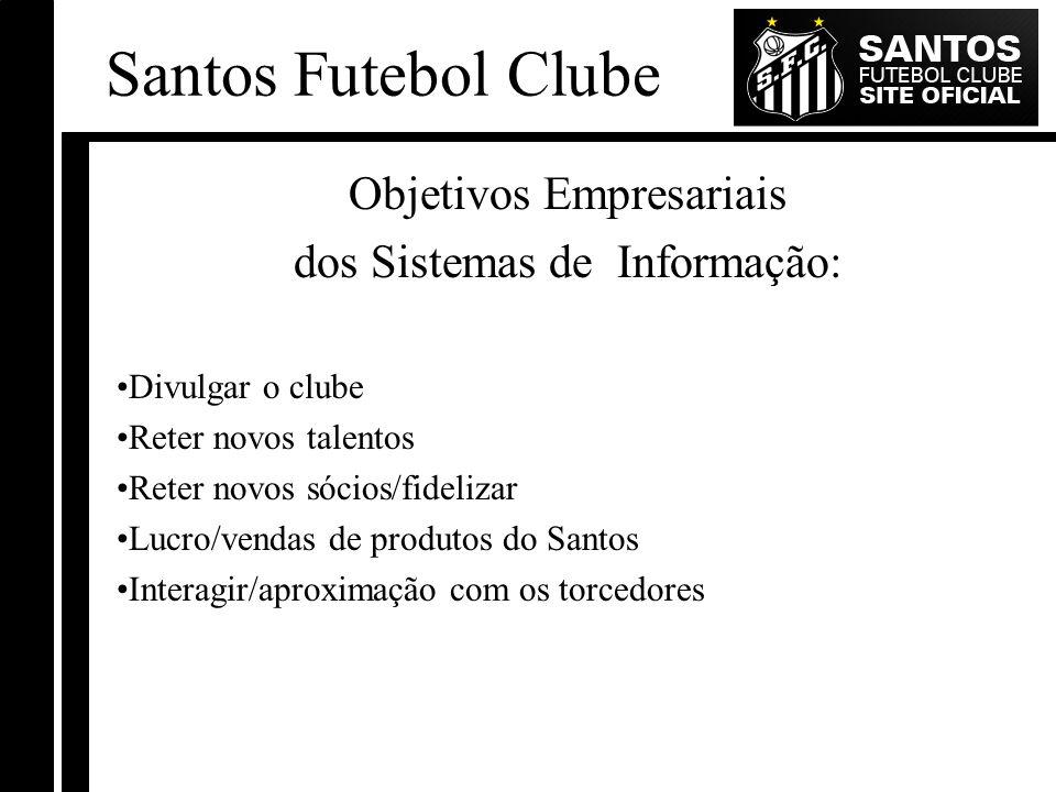 Santos Futebol Clube Objetivos Empresariais