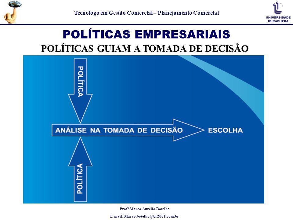 POLÍTICAS EMPRESARIAIS POLÍTICAS GUIAM A TOMADA DE DECISÃO