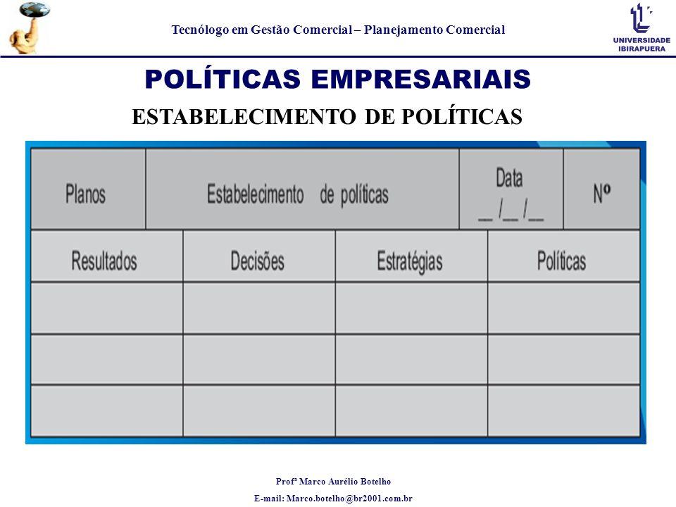 POLÍTICAS EMPRESARIAIS ESTABELECIMENTO DE POLÍTICAS