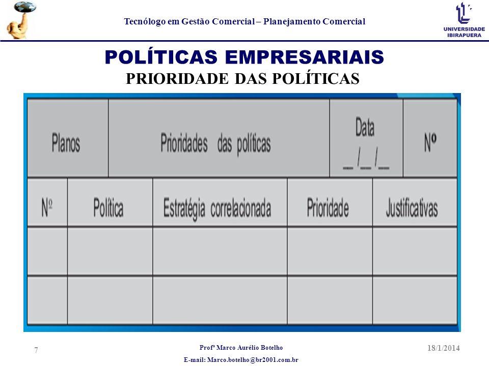 POLÍTICAS EMPRESARIAIS PRIORIDADE DAS POLÍTICAS