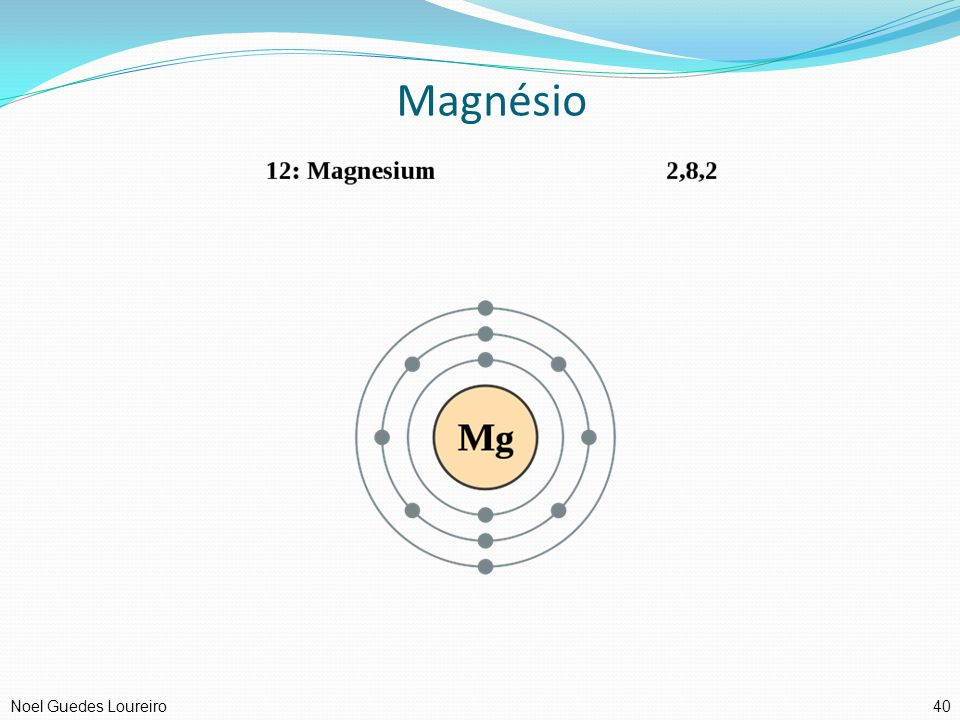Magnésio Noel Guedes Loureiro 40