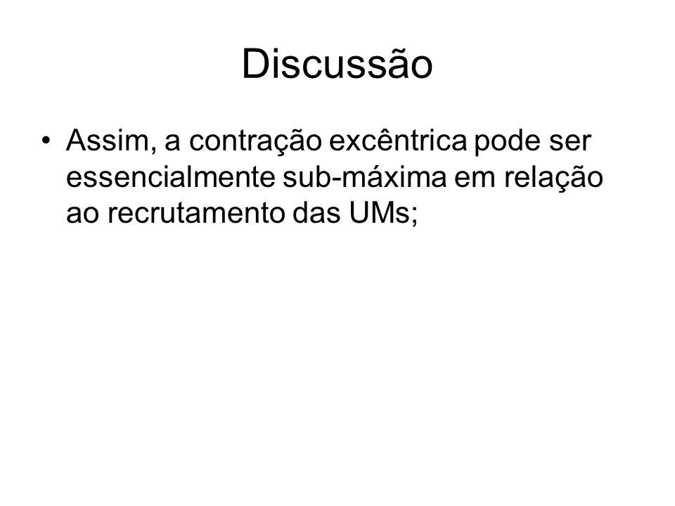 Discussão Assim, a contração excêntrica pode ser essencialmente sub-máxima em relação ao recrutamento das UMs;