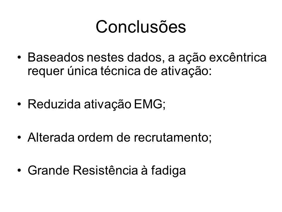 Conclusões Baseados nestes dados, a ação excêntrica requer única técnica de ativação: Reduzida ativação EMG;