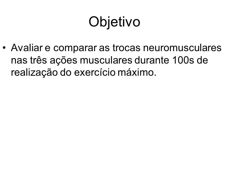 Objetivo Avaliar e comparar as trocas neuromusculares nas três ações musculares durante 100s de realização do exercício máximo.