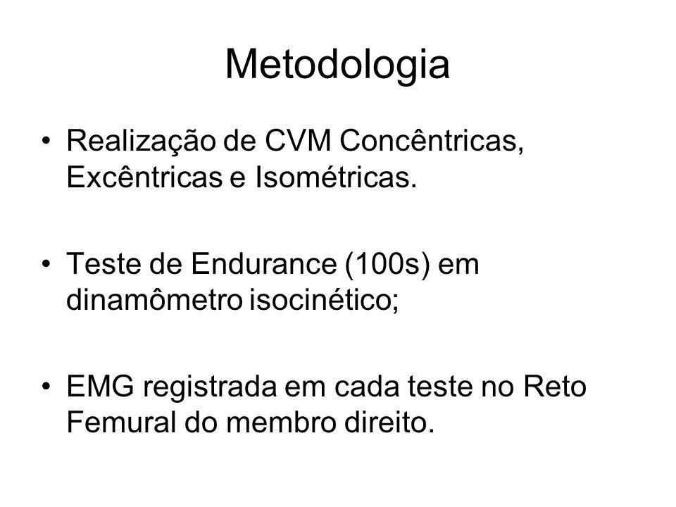 Metodologia Realização de CVM Concêntricas, Excêntricas e Isométricas.