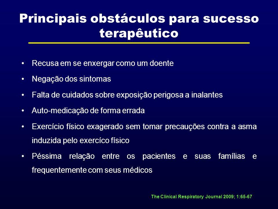 Principais obstáculos para sucesso terapêutico