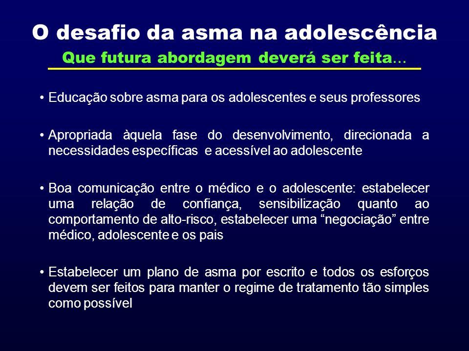 O desafio da asma na adolescência Que futura abordagem deverá ser feita...