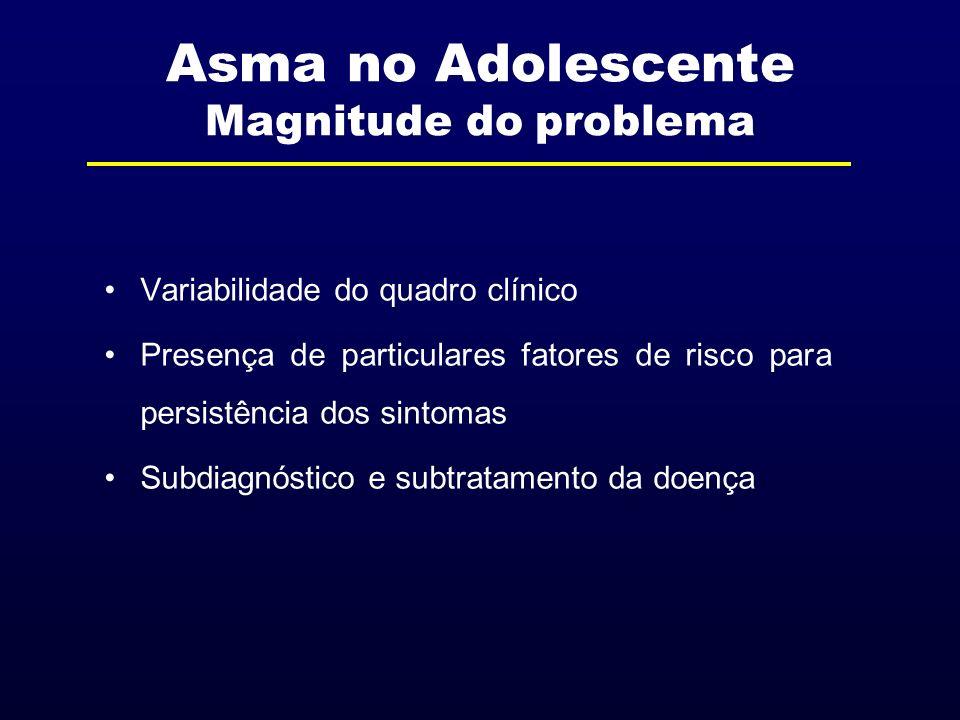 Asma no Adolescente Magnitude do problema
