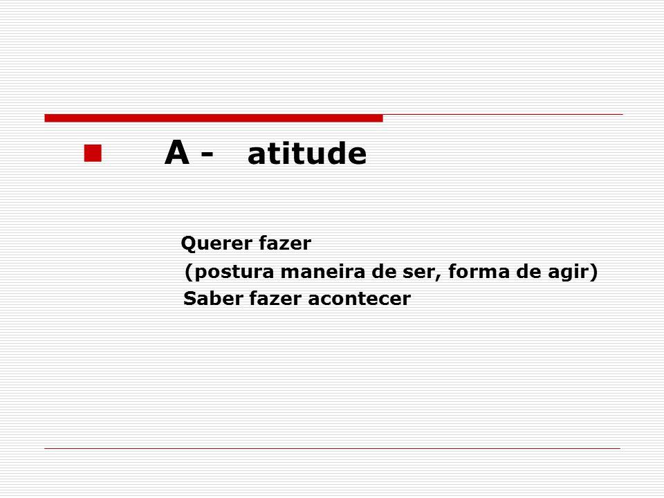 A - atitude Querer fazer (postura maneira de ser, forma de agir)