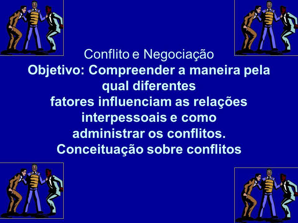 Conflito e Negociação Objetivo: Compreender a maneira pela qual diferentes fatores influenciam as relações interpessoais e como administrar os conflitos.