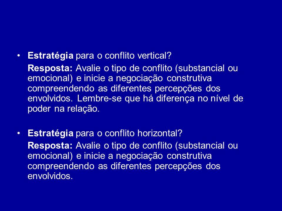 Estratégia para o conflito vertical