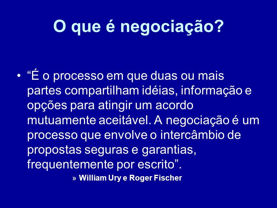 O que é negociação