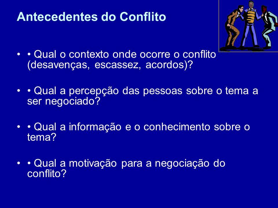 Antecedentes do Conflito