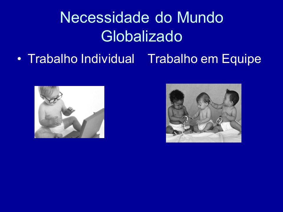 Necessidade do Mundo Globalizado