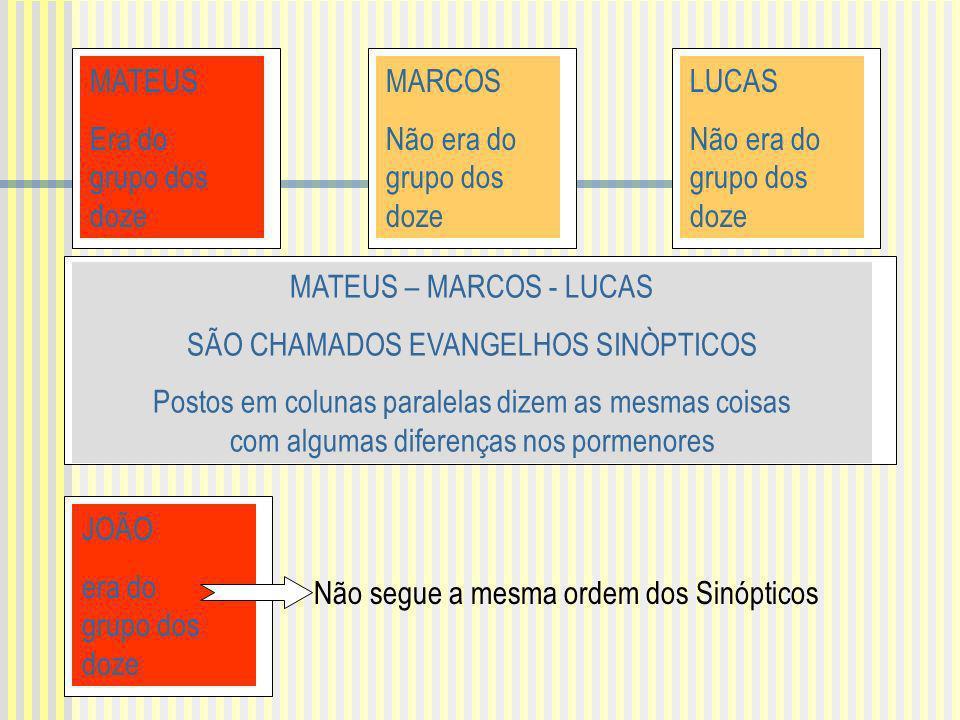 SÃO CHAMADOS EVANGELHOS SINÒPTICOS