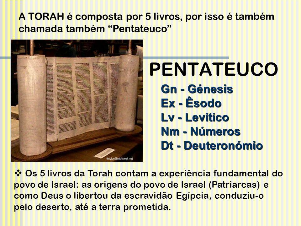 PENTATEUCO Gn - Génesis Ex - Êsodo Lv - Levitico Nm - Números