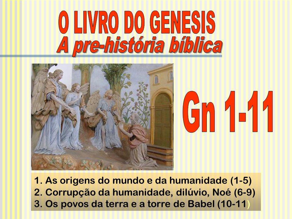 A pre-história bíblica
