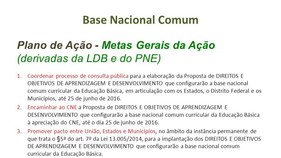 Base Nacional Comum Plano de Ação - Metas Gerais da Ação (derivadas da LDB e do PNE)