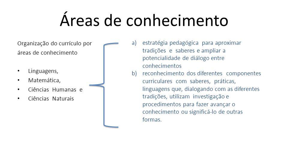 Áreas de conhecimento Organização do currículo por