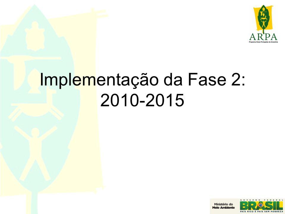 Implementação da Fase 2: 2010-2015
