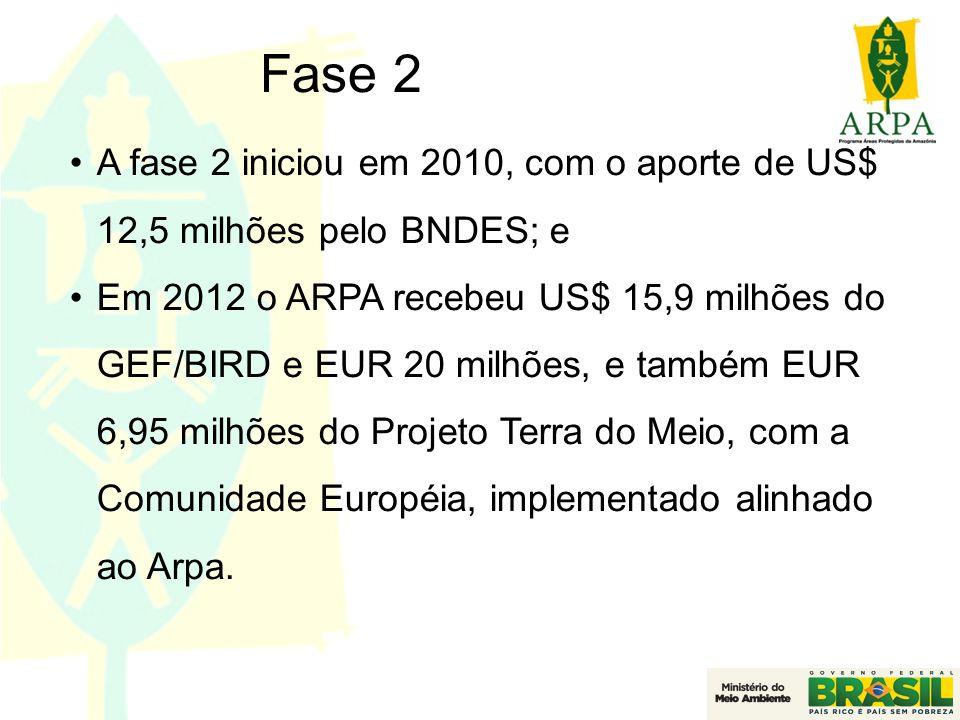 Fase 2 A fase 2 iniciou em 2010, com o aporte de US$ 12,5 milhões pelo BNDES; e.