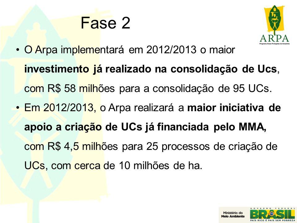 Fase 2 O Arpa implementará em 2012/2013 o maior investimento já realizado na consolidação de Ucs, com R$ 58 milhões para a consolidação de 95 UCs.