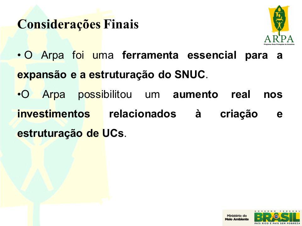 Considerações Finais O Arpa foi uma ferramenta essencial para a expansão e a estruturação do SNUC.