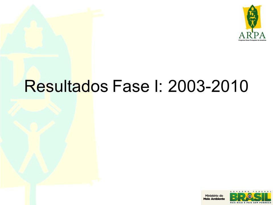 Resultados Fase I: 2003-2010 6 6
