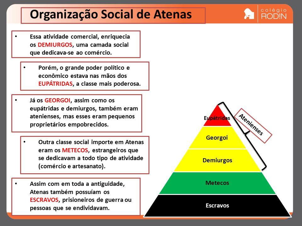 Organização Social de Atenas