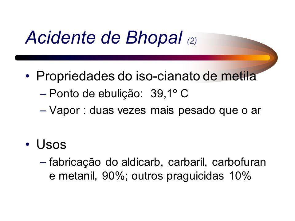 Acidente de Bhopal (2) Propriedades do iso-cianato de metila Usos