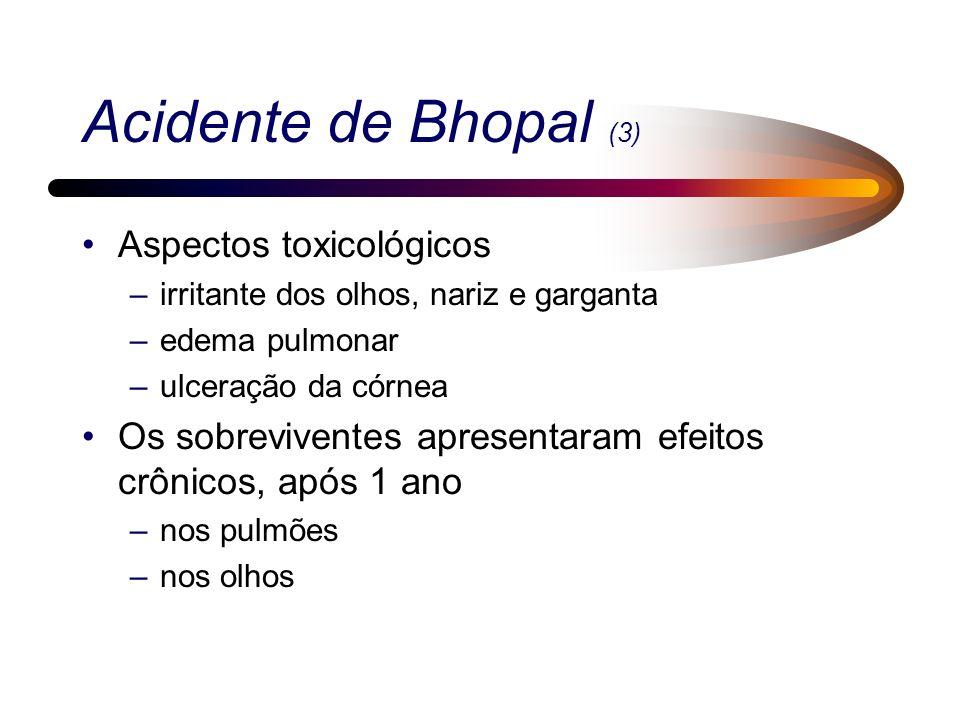 Acidente de Bhopal (3) Aspectos toxicológicos