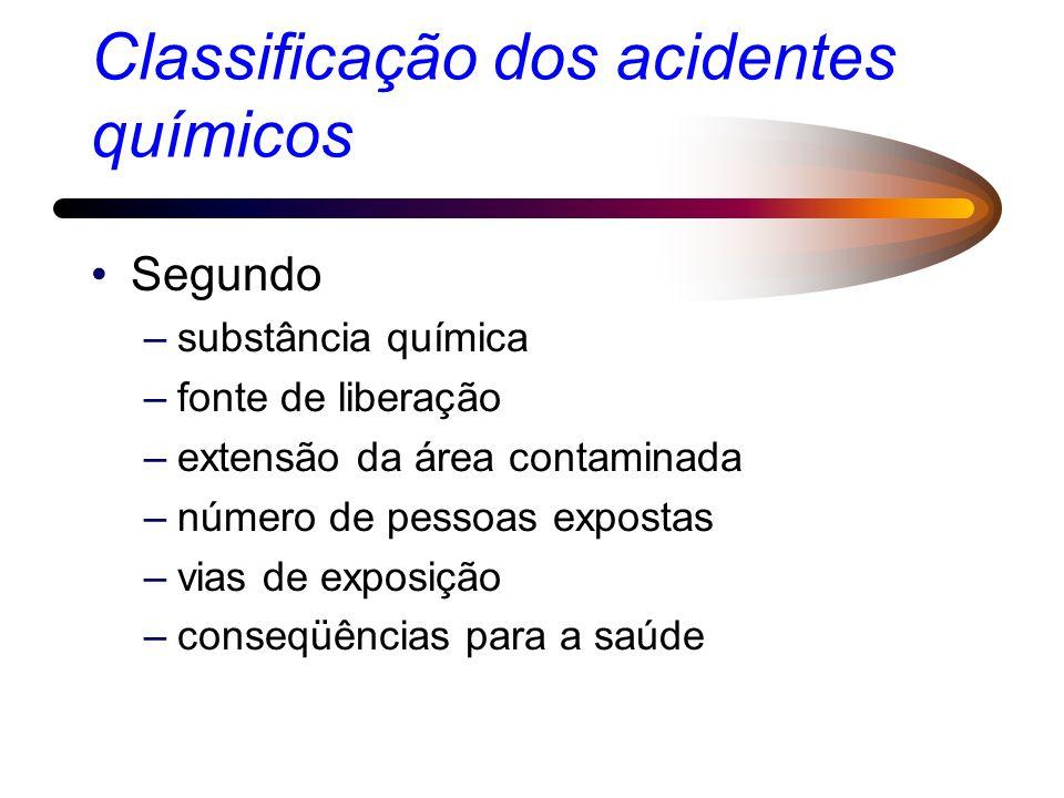 Classificação dos acidentes químicos