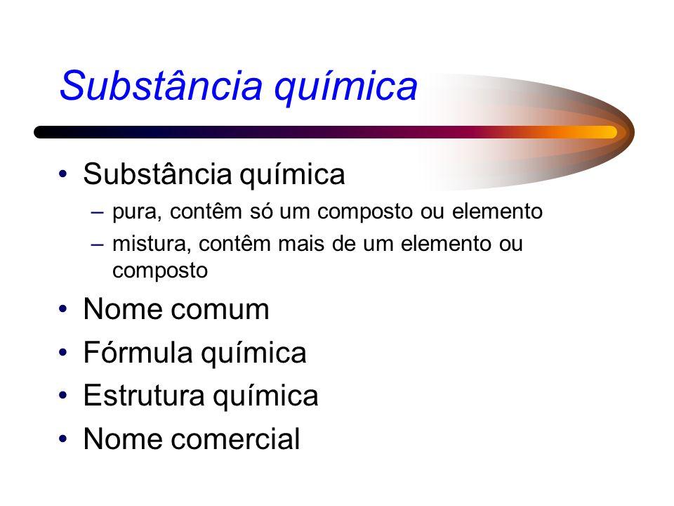 Substância química Substância química Nome comum Fórmula química