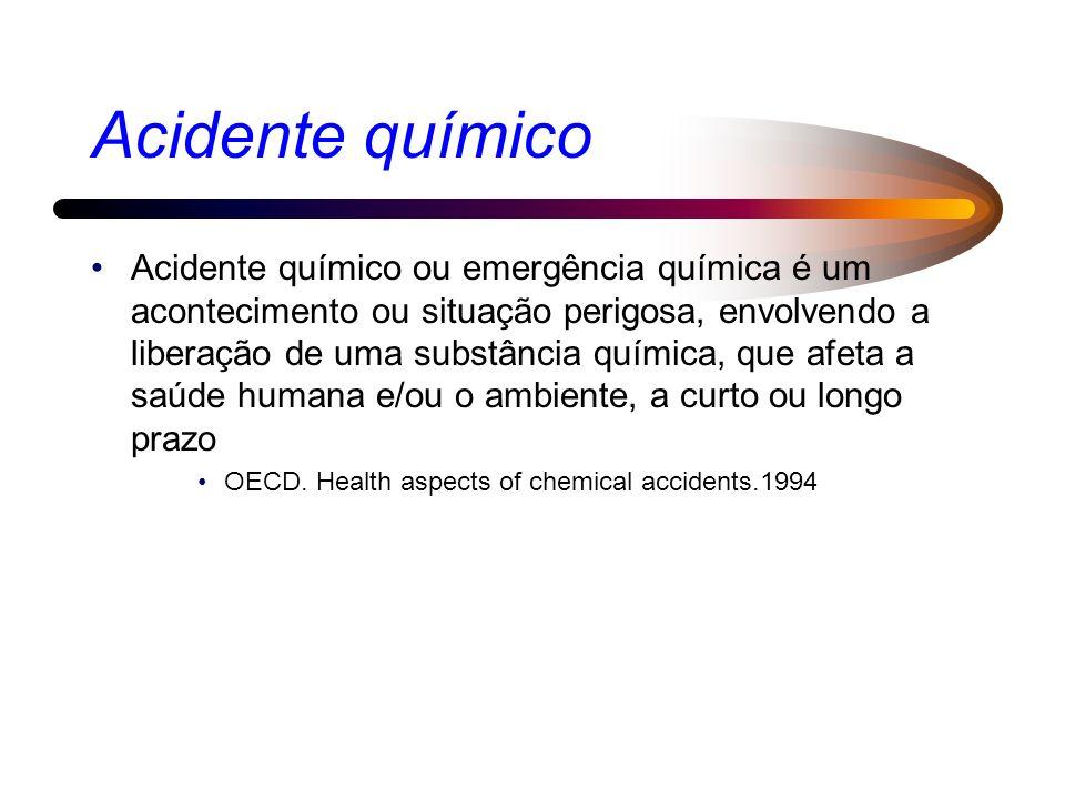 Acidente químico