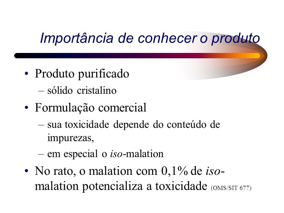 Importância de conhecer o produto