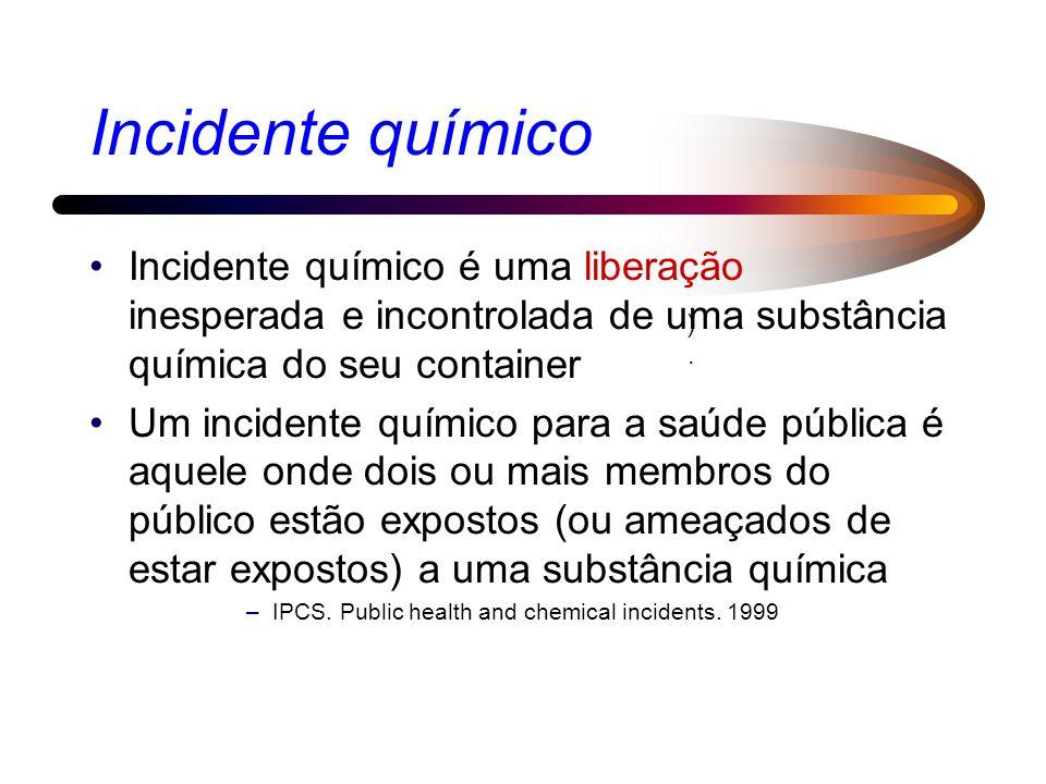 Incidente químico Incidente químico é uma liberação inesperada e incontrolada de uma substância química do seu container.