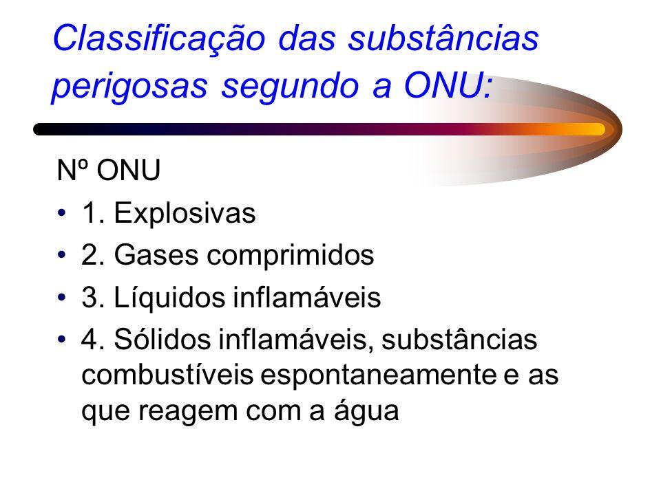Classificação das substâncias perigosas segundo a ONU: