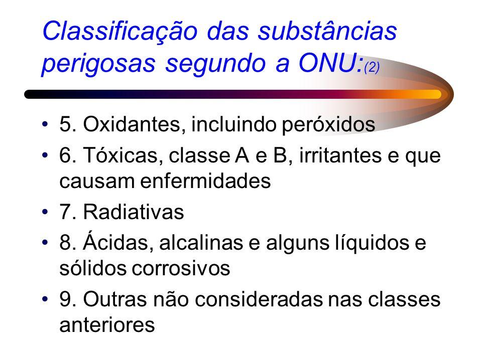 Classificação das substâncias perigosas segundo a ONU:(2)