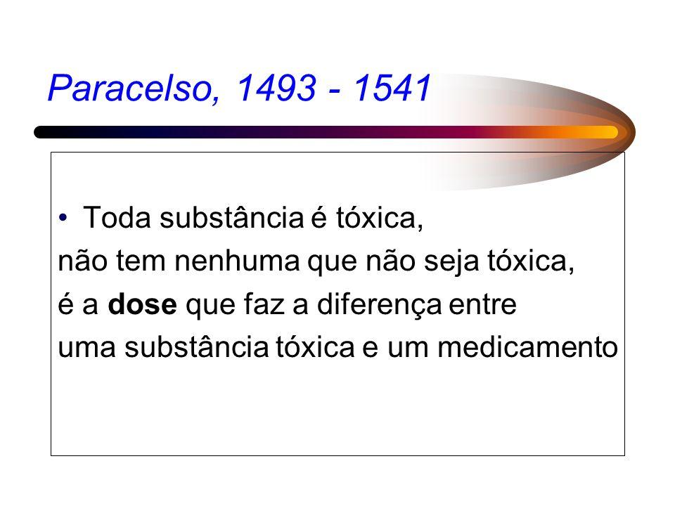 Paracelso, 1493 - 1541 Toda substância é tóxica,