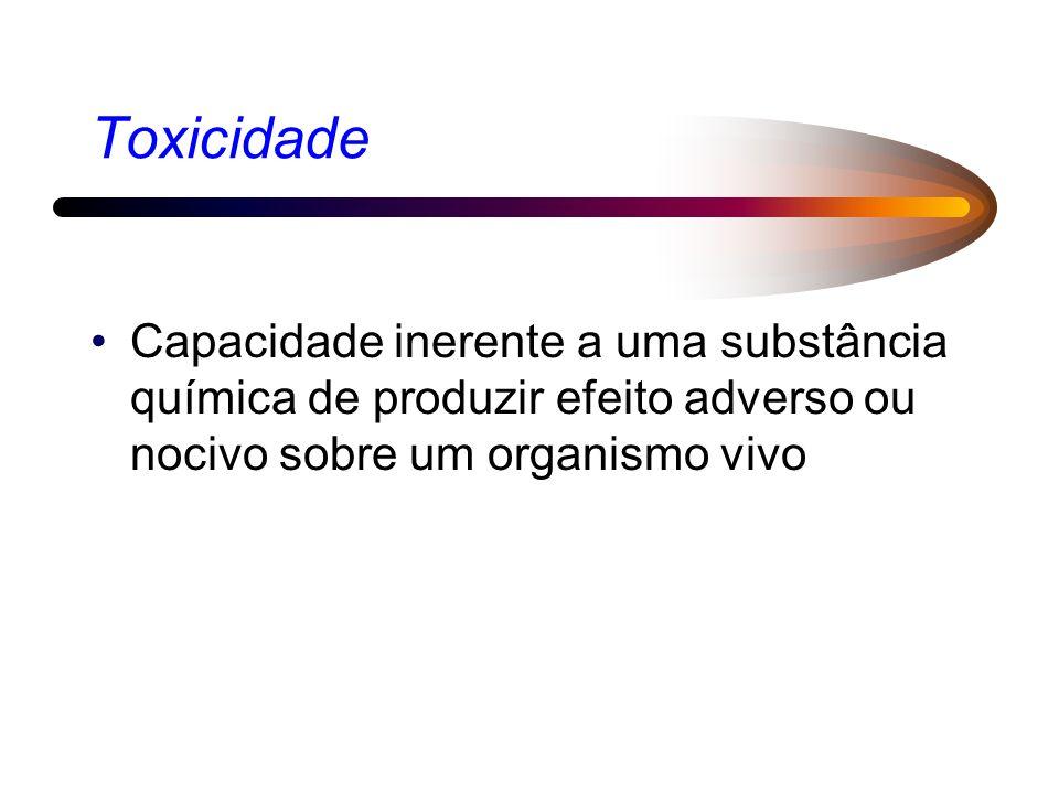 Toxicidade Capacidade inerente a uma substância química de produzir efeito adverso ou nocivo sobre um organismo vivo.