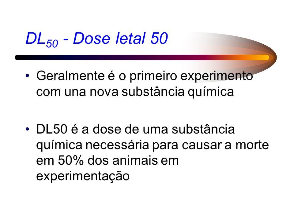DL50 - Dose letal 50 Geralmente é o primeiro experimento com una nova substância química.