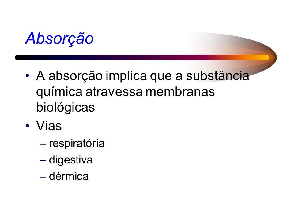 Absorção A absorção implica que a substância química atravessa membranas biológicas. Vias. respiratória.