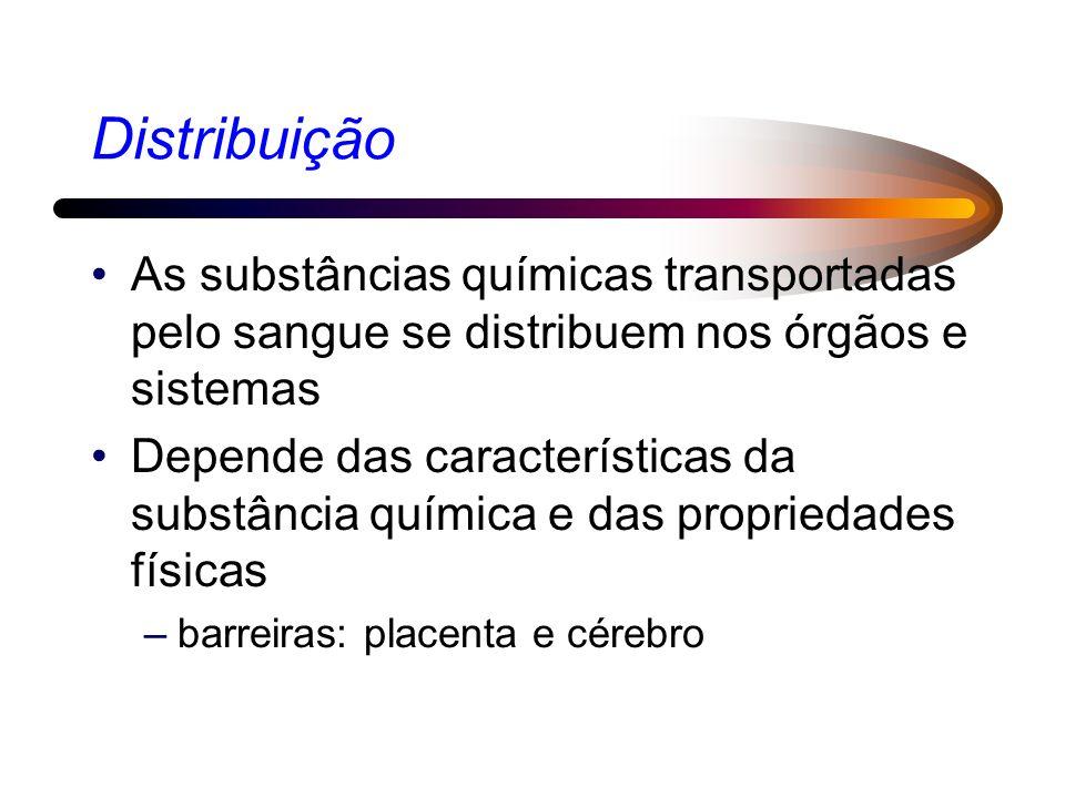 Distribuição As substâncias químicas transportadas pelo sangue se distribuem nos órgãos e sistemas.