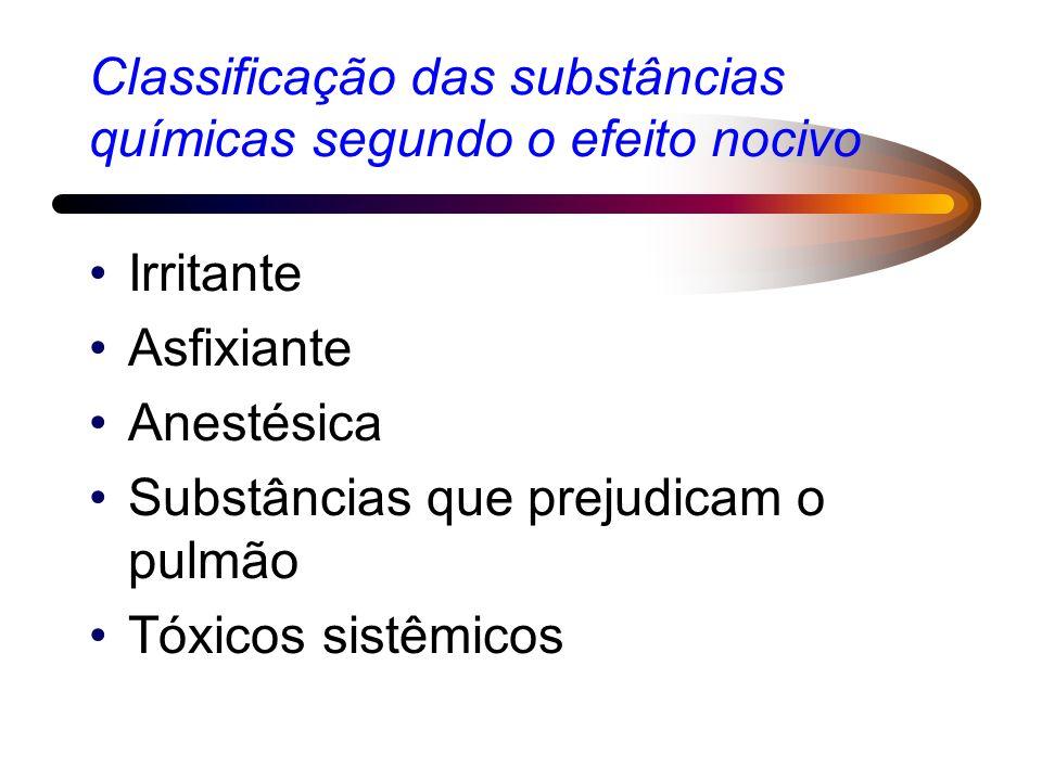 Classificação das substâncias químicas segundo o efeito nocivo