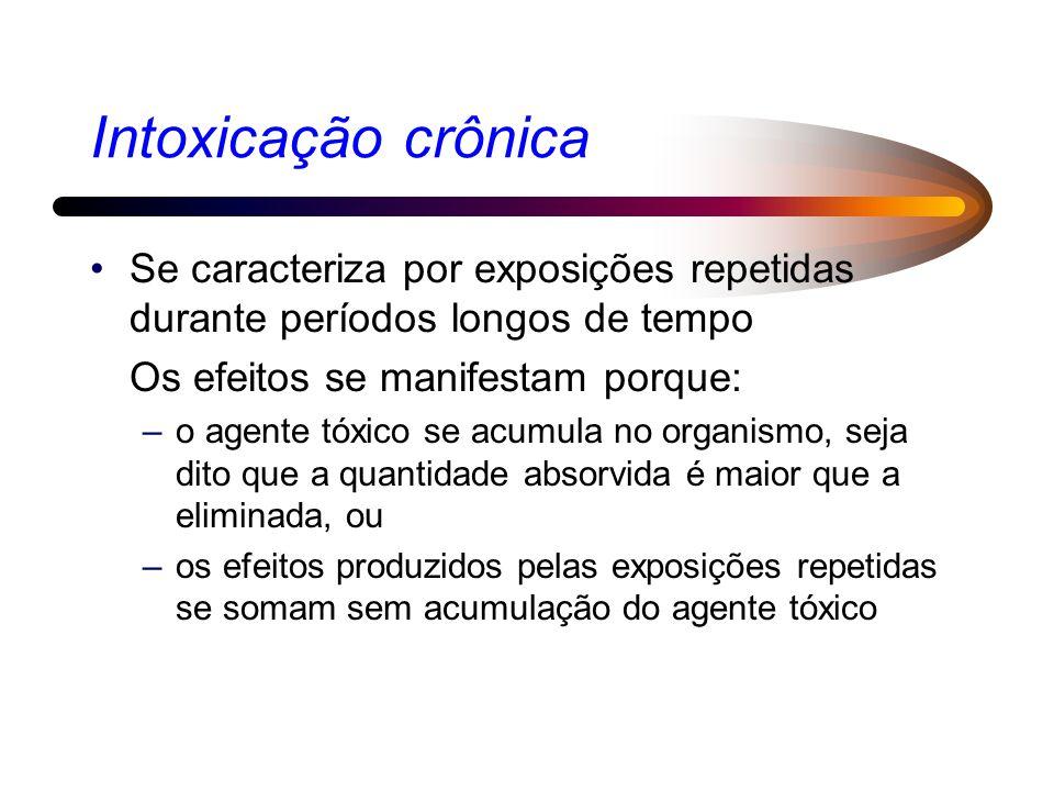 Intoxicação crônica Se caracteriza por exposições repetidas durante períodos longos de tempo. Os efeitos se manifestam porque: