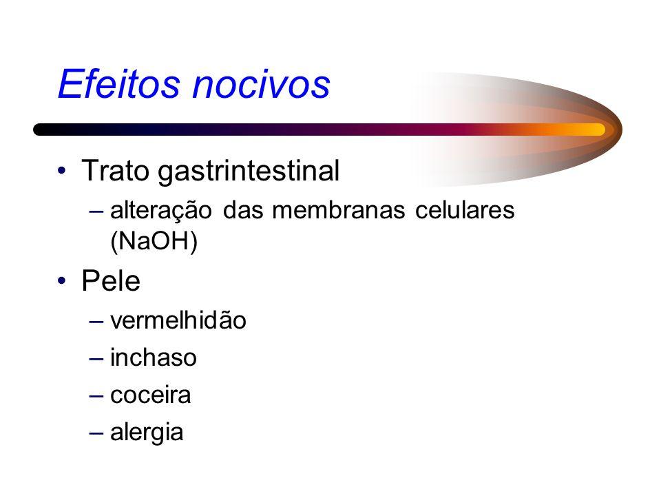 Efeitos nocivos Trato gastrintestinal Pele