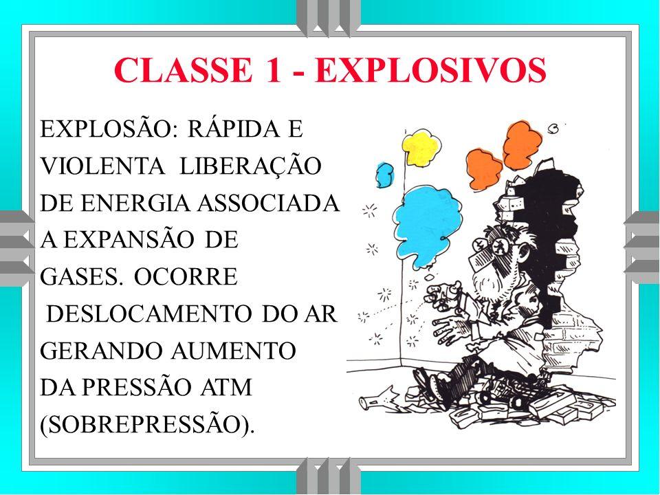 CLASSE 1 - EXPLOSIVOS EXPLOSÃO: RÁPIDA E VIOLENTA LIBERAÇÃO