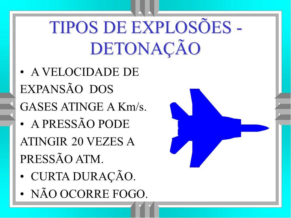 TIPOS DE EXPLOSÕES - DETONAÇÃO