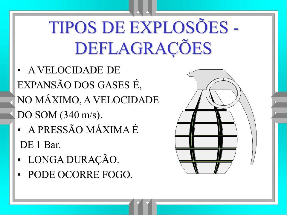 TIPOS DE EXPLOSÕES - DEFLAGRAÇÕES