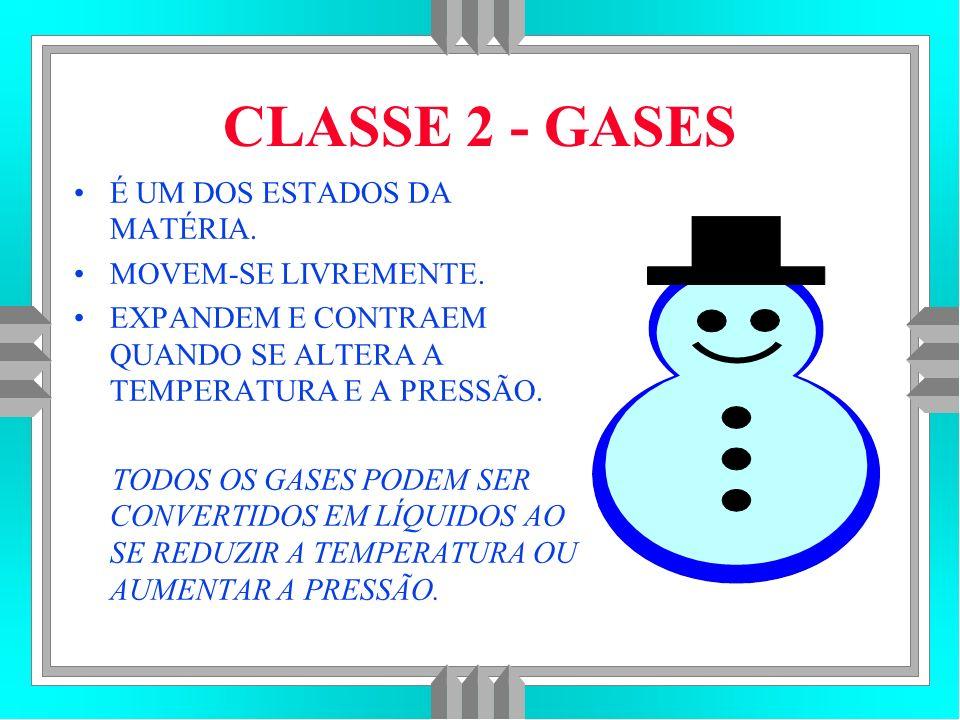 CLASSE 2 - GASES É UM DOS ESTADOS DA MATÉRIA. MOVEM-SE LIVREMENTE.